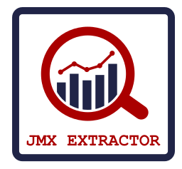 JLupin JMX Extractor.