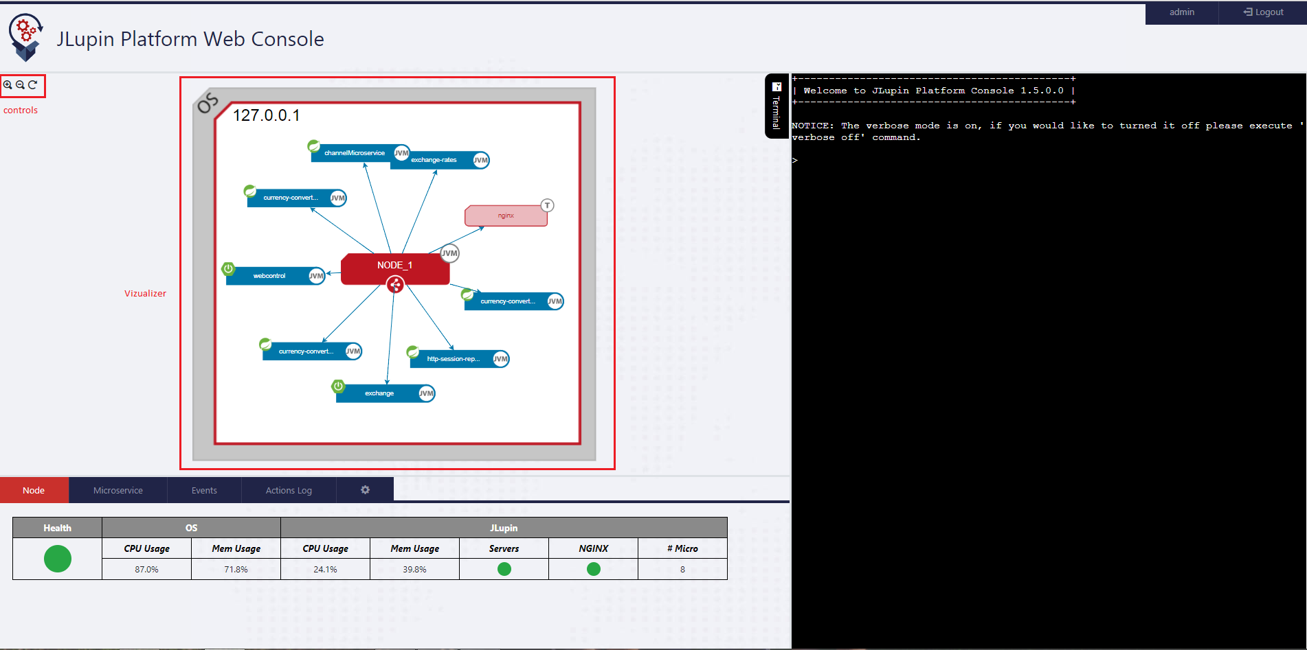 Figure 2. JLupin Platform Web Console - Visualizer overview.