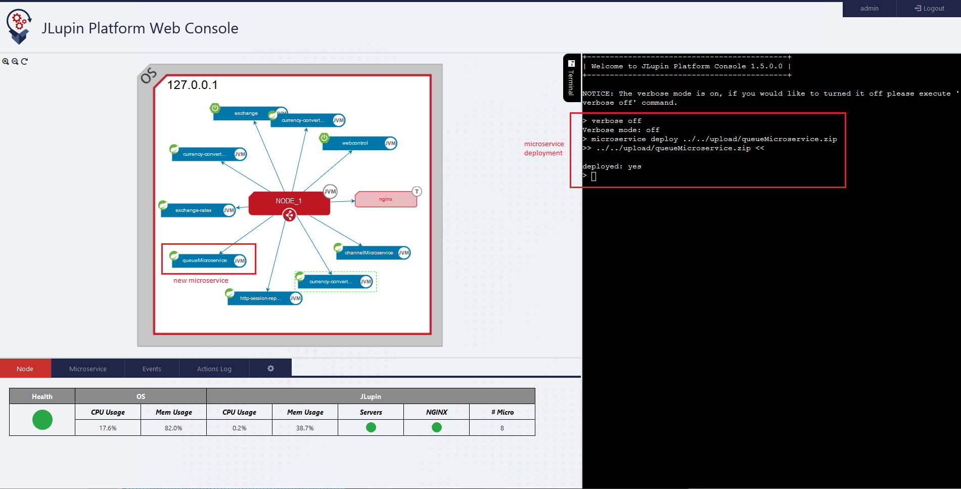 Figure 3. JLupin Platform Web Console - Visualizer - a new microservice.
