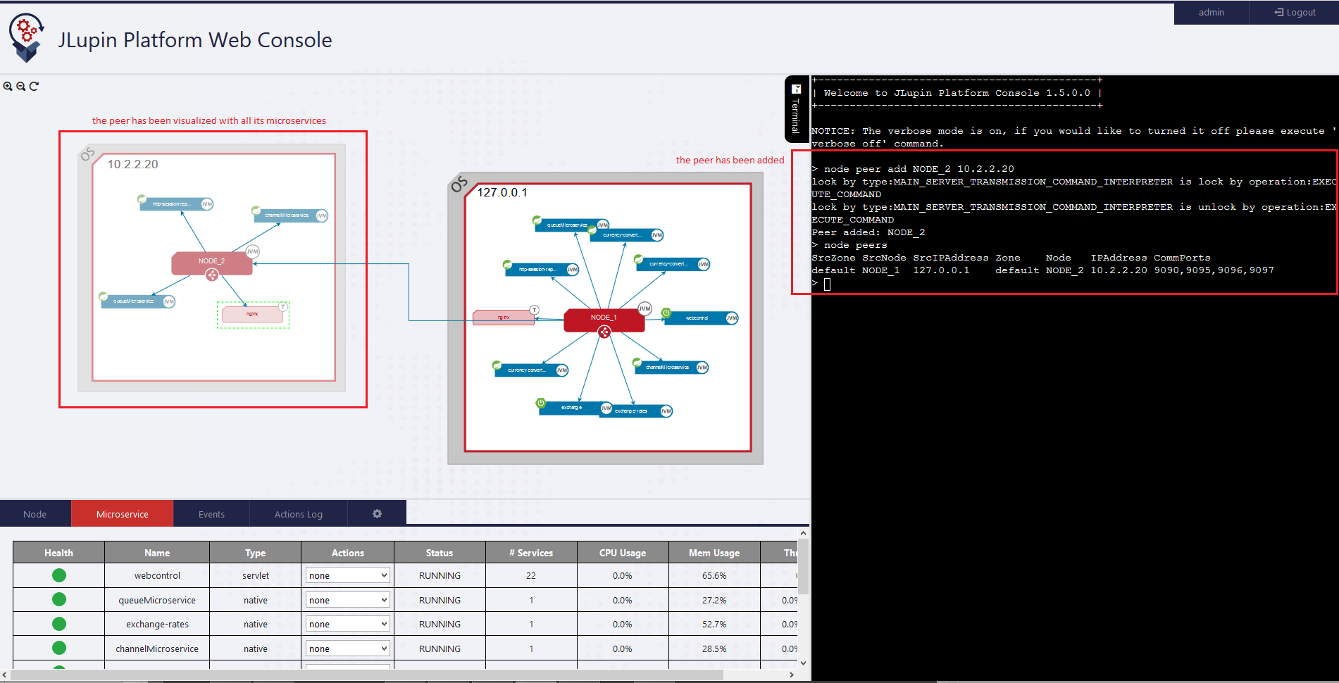 Figure 4. JLupin Platform Web Console - Visualizer - a new peer.